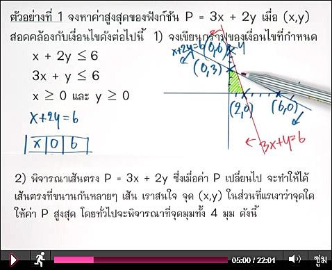 กำหนดการเชิงเส้น ม.6 (แบบละเอียด)