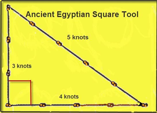ทฤษฎีบทพีธากอรัส-สำหรับชาวกรีกโบราณ