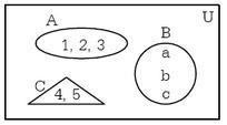 venn-euler-diagram