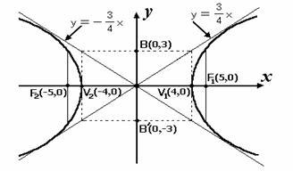 ex1-graph