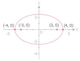 ex2-graph