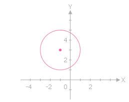 ex3-graph