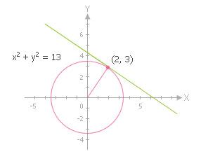 ex4-graph